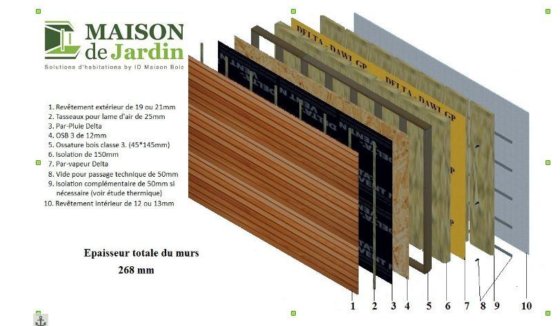 20 bonnes raisons de nous faire confiance pour la r alisation de votre construction en bois. Black Bedroom Furniture Sets. Home Design Ideas